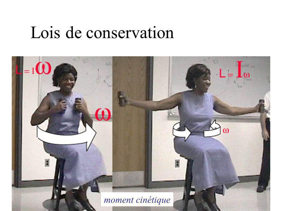 Lois de conservation Dans un système isolé, lénergie, limpulsion, le moment cinétique, la charge électrique,…. sont conservés au cours du temps.