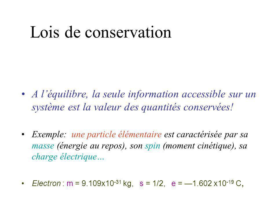 moment cinétique Lois de conservation