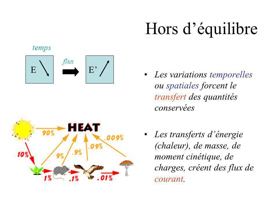 A léquilibre, la seule information accessible sur un système est la valeur des quantités conservées! Exemple: une particle élémentaire est caractérisé