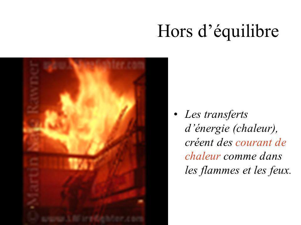 Hors déquilibre Les variations temporelles ou spatiales forcent le transfert des quantités conservées Les transferts dénergie (chaleur), de masse, de