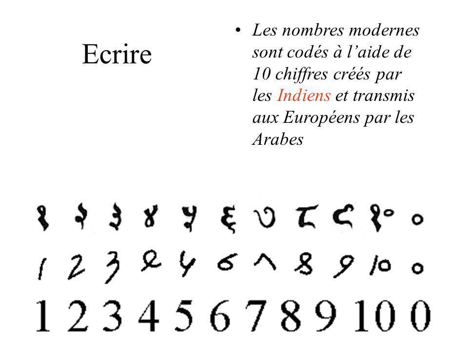 Ecrire les Phéniciens et les Grecs ont découvert quun alphabet de 23 caractères peuvent coder les sons élémentaires