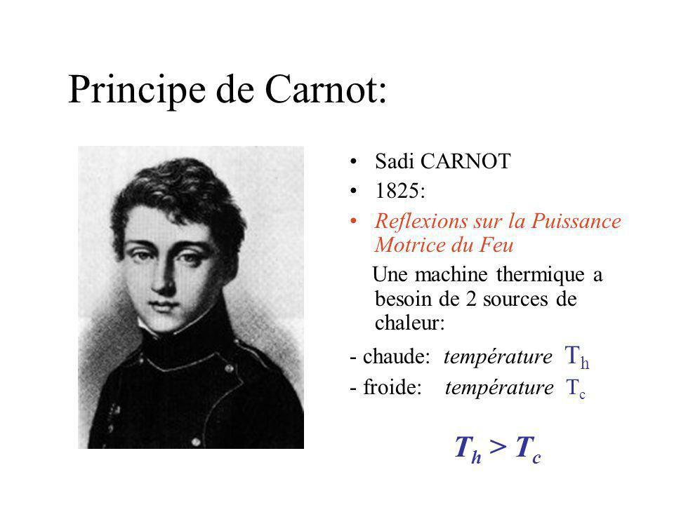 Principe de Carnot: Sadi CARNOT 1825: Reflexions sur la Puissance Motrice du Feu Une machine thermique a besoin de 2 sources de chaleur: - chaude: température T h - froide: température T c T h > T c