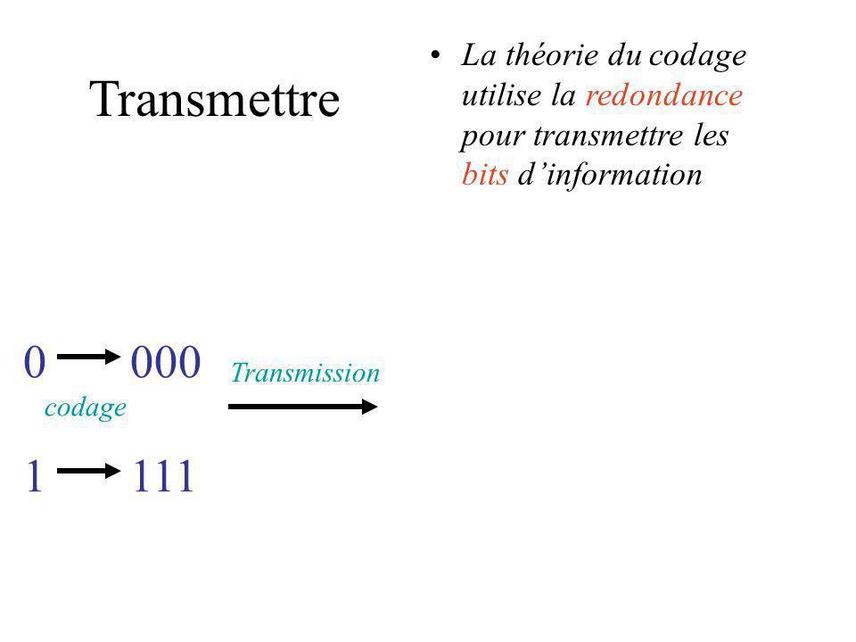 0 000 codage 1 111 Transmettre La théorie du codage utilise la redondance pour transmettre les bits dinformation