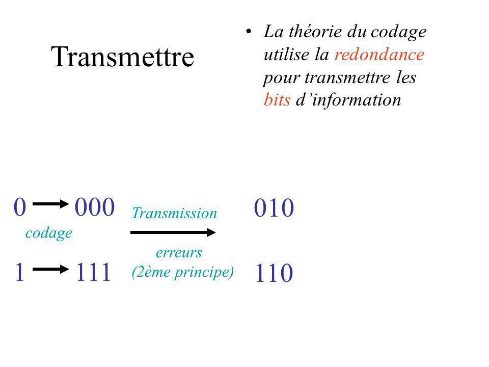 0 000 codage 1 111 Transmission Transmettre La théorie du codage utilise la redondance pour transmettre les bits dinformation