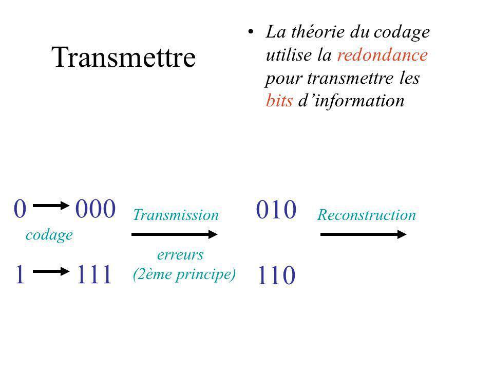 0 000 codage 1 111 Transmission erreurs (2ème principe) 010 110 Transmettre La théorie du codage utilise la redondance pour transmettre les bits dinfo