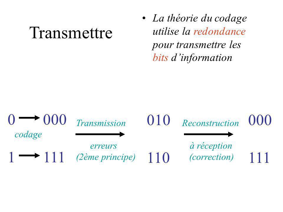 0 000 codage 1 111 Transmission erreurs (2ème principe) 010 110 Reconstruction Transmettre La théorie du codage utilise la redondance pour transmettre