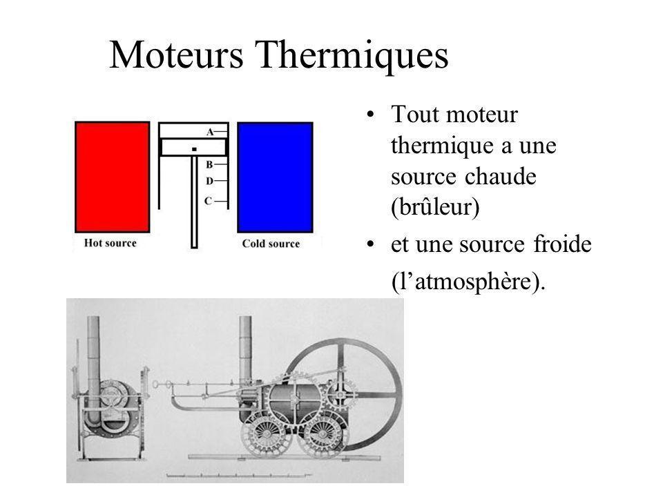 Principe de Carnot: Sadi CARNOT 1825: Reflexions sur la Puissance Motrice du Feu La proportion dénergie thermique qui peut être transformée en énergie