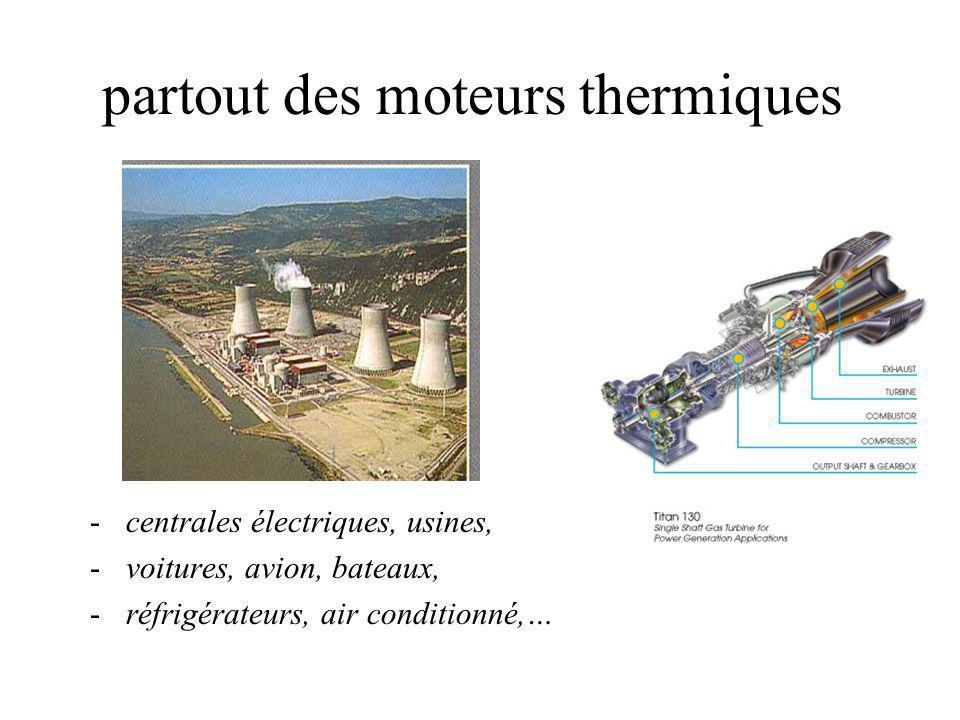 partout des moteurs thermiques -centrales électriques, usines, -voitures, avion, bateaux, -réfrigérateurs, air conditionné,…