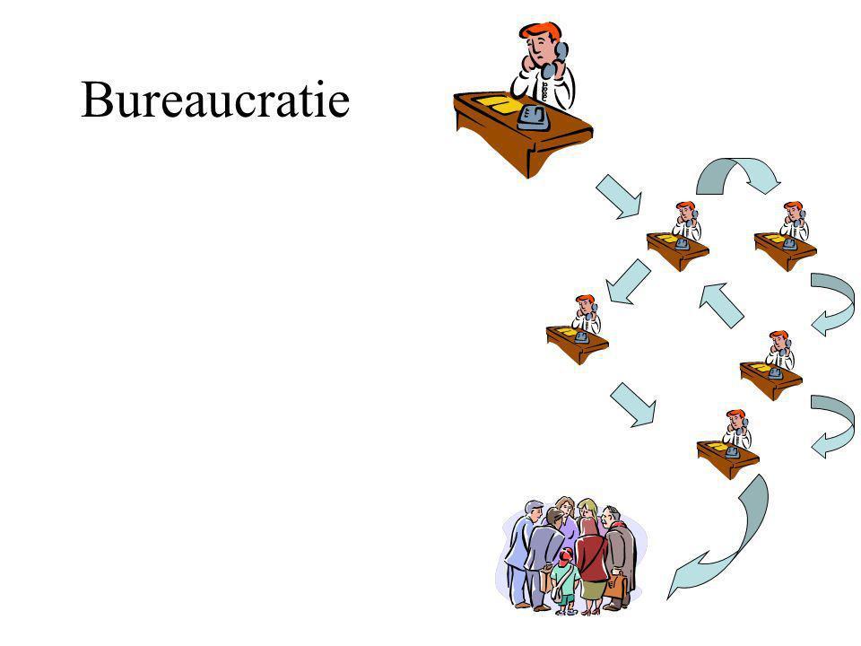 Bureaucratie Chine (3 ème s. av J.-C.) les Hans, idées de Confucius France (18 ème s.) URSS (1917-1990) La Communité Européenne (1952) LENA: LEcole Na