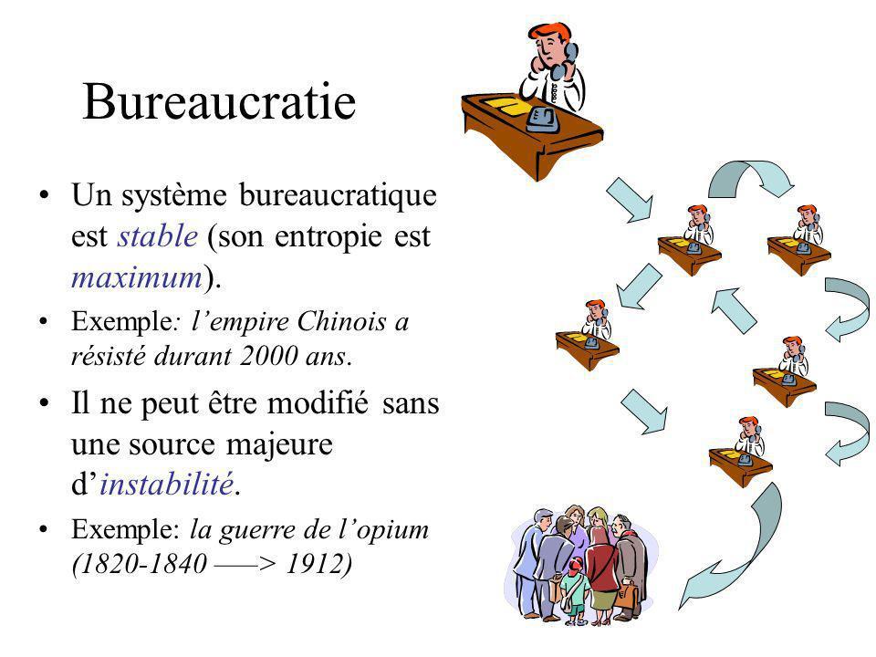 Bureaucratie Règles quantités conservées Individus particules indiscernables Remplacer chocs un individu perte dinformation entropie maximum pas dévol