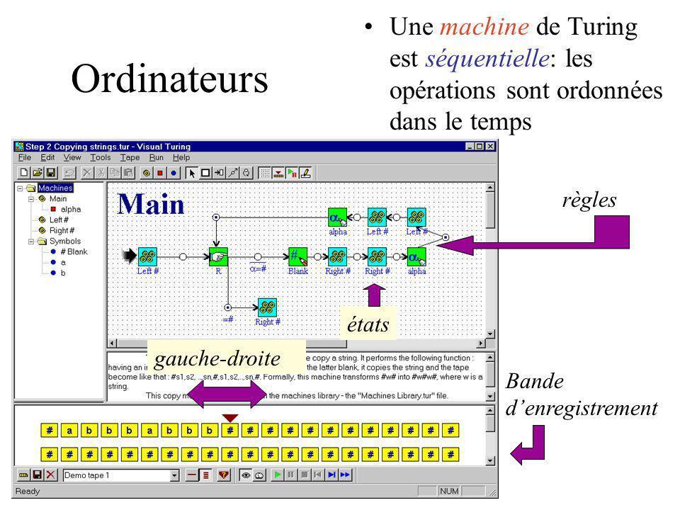 Ordinateurs Alan TURING (1912-1954) 1936: Description dune machine calculant Les ordinateurs éxecutent des opérations logiques Ils produisent des info