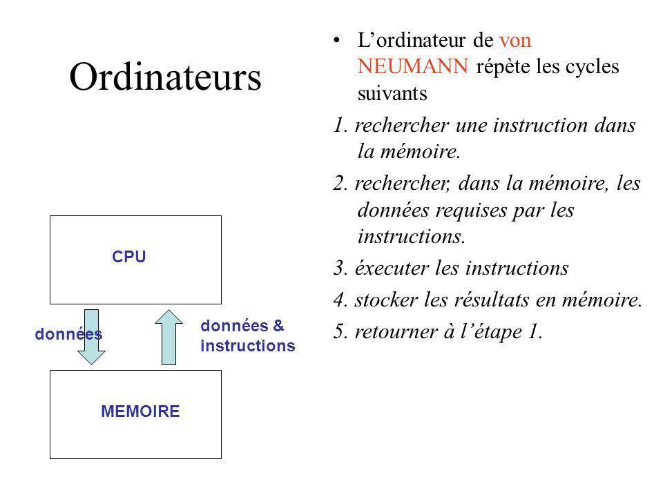 Ordinateurs Une machine de Turing est séquentielle: les opérations sont ordonnées dans le temps Bande denregistrement états règles gauche-droite