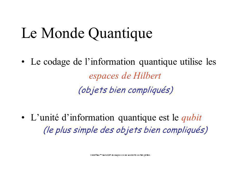 Le Monde Quantique Tant que le système reste isolé, son information ne disparaît pas ! (limite du 2ème principe) Toute tentative dextraire cette infor
