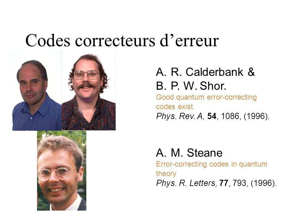 Lalgorithme de Shor Peter W. Shor. Algorithm for quantum computation: discrete logarithms and factoring Proc. 35th Annual Symposium on Foundation of C