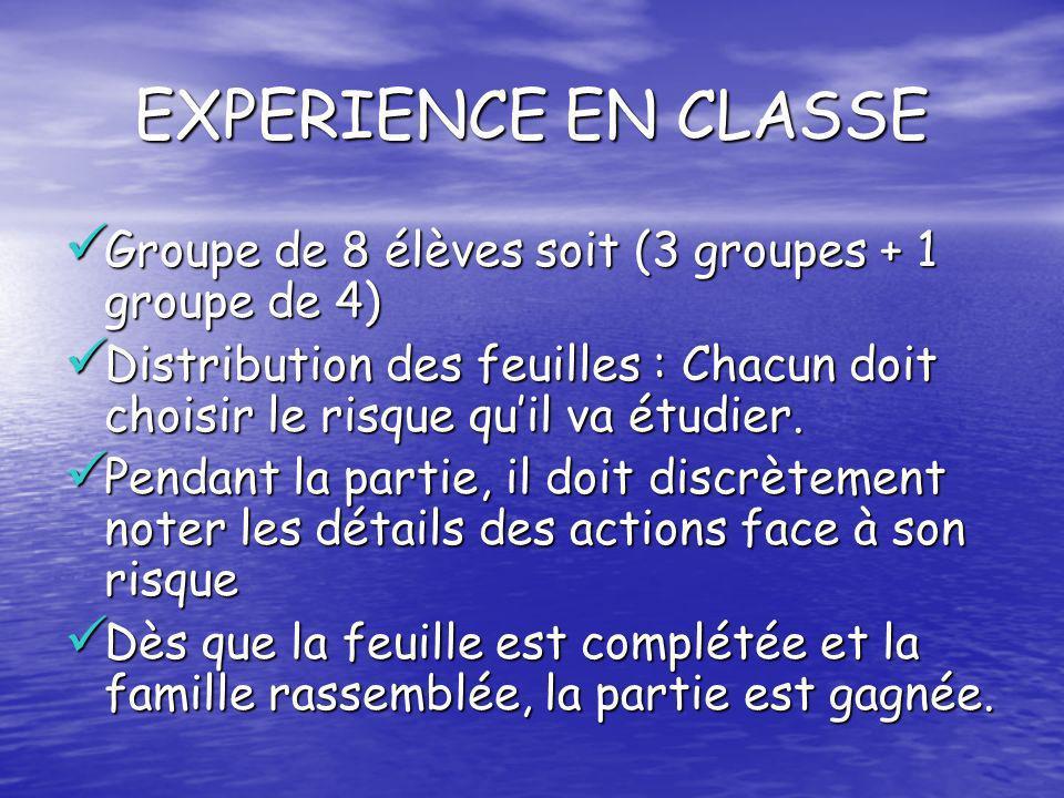 EXPERIENCE EN CLASSE Groupe de 8 élèves soit (3 groupes + 1 groupe de 4) Groupe de 8 élèves soit (3 groupes + 1 groupe de 4) Distribution des feuilles
