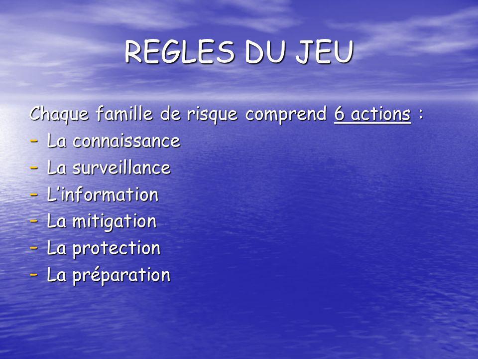 REGLES DU JEU Chaque famille de risque comprend 6 actions : - La connaissance - La surveillance - Linformation - La mitigation - La protection - La pr