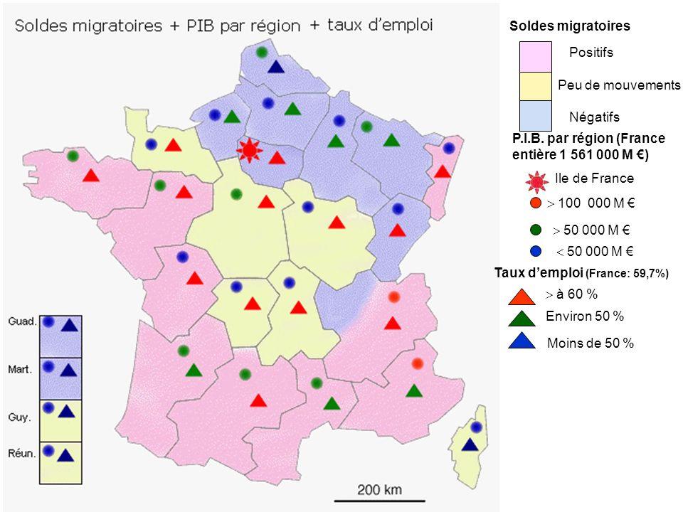 Positifs Peu de mouvements Négatifs Soldes migratoires P.I.B.