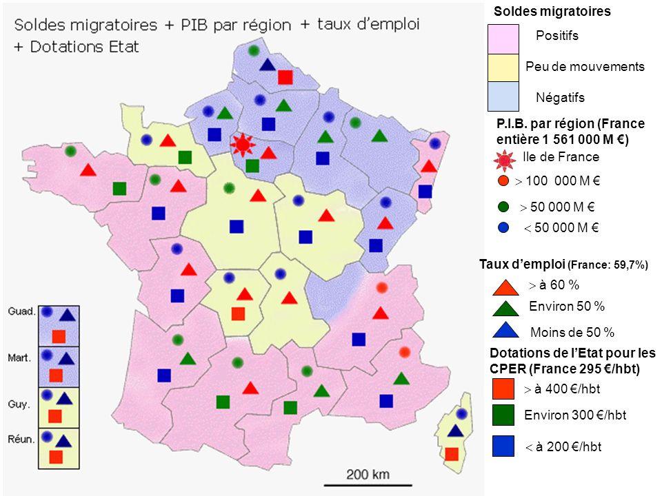 Positifs Peu de mouvements Négatifs Soldes migratoires P.I.B. par région (France entière 1 561 000 M ) Ile de France 100 000 M 50 000 M Taux demploi (