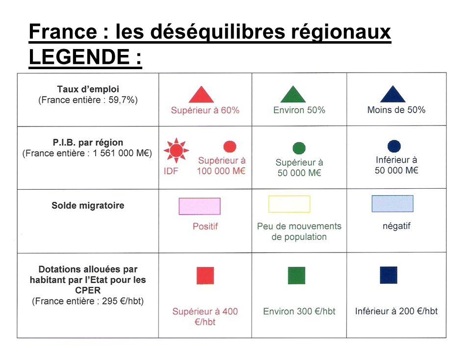 France : les déséquilibres régionaux LEGENDE :