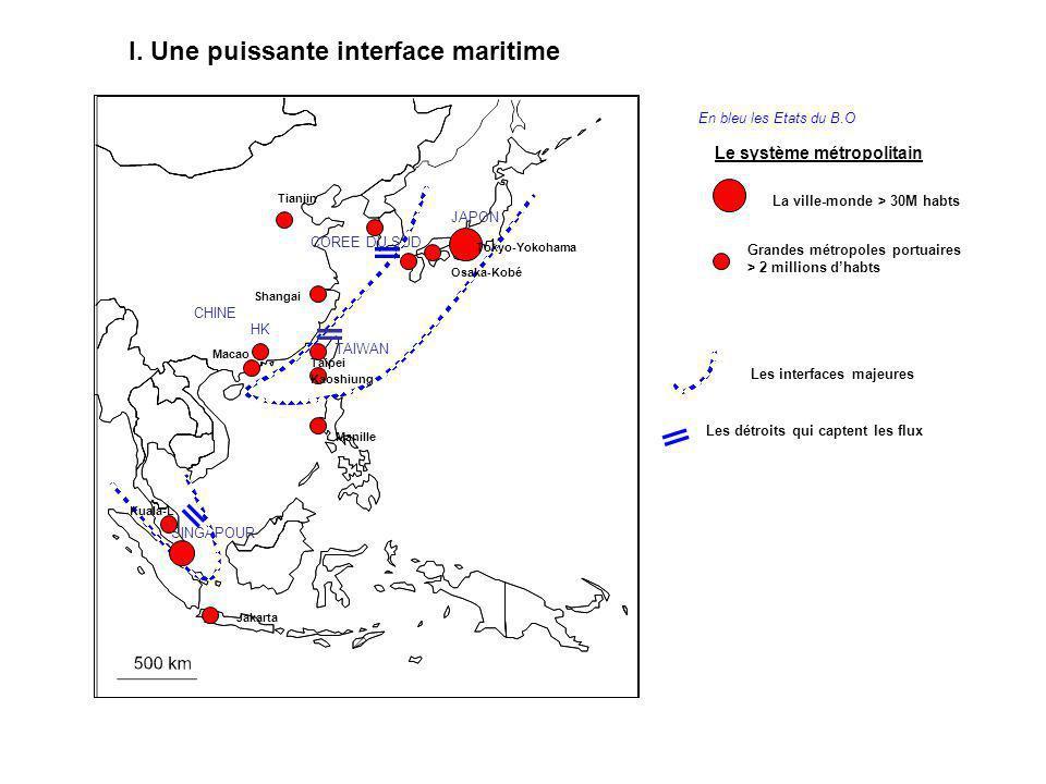 I. Une puissante interface maritime En bleu les Etats du B.O JAPON CHINE COREE DU SUD TAIWAN SINGAPOUR HK Les interfaces majeures Le système métropoli