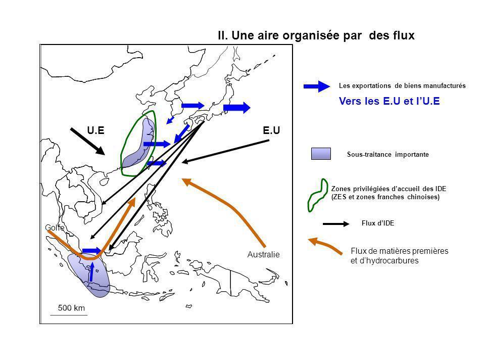 II. Une aire organisée par des flux Vers les E.U et lU.E Les exportations de biens manufacturés Sous-traitance importante Zones privilégiées daccueil