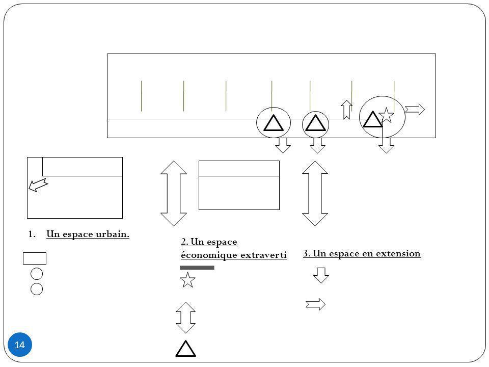 1.Un espace urbain. 2. Un espace économique extraverti 3. Un espace en extension 14