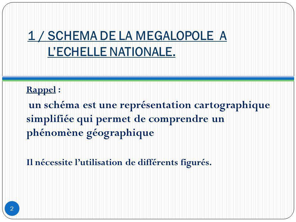 1 / SCHEMA DE LA MEGALOPOLE A LECHELLE NATIONALE. Rappel : un schéma est une représentation cartographique simplifiée qui permet de comprendre un phén