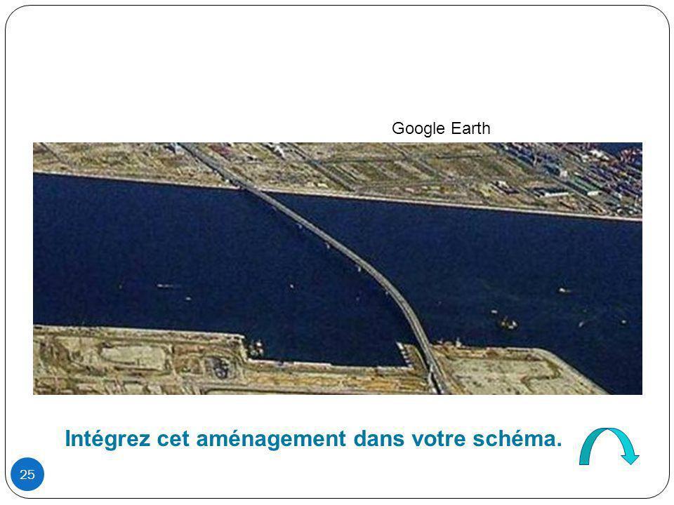 Intégrez cet aménagement dans votre schéma. 25 Google Earth