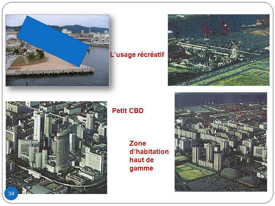 Lusage récréatif Petit CBD Zone dhabitation haut de gamme 34