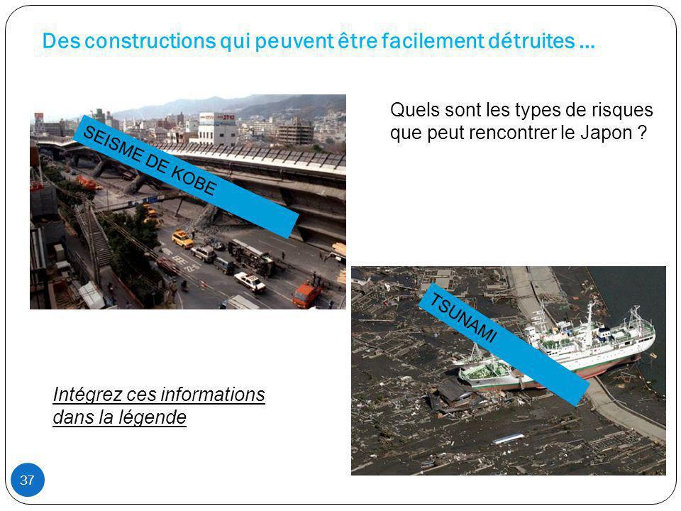 Des constructions qui peuvent être facilement détruites … 37 Quels sont les types de risques que peut rencontrer le Japon ? Intégrez ces informations