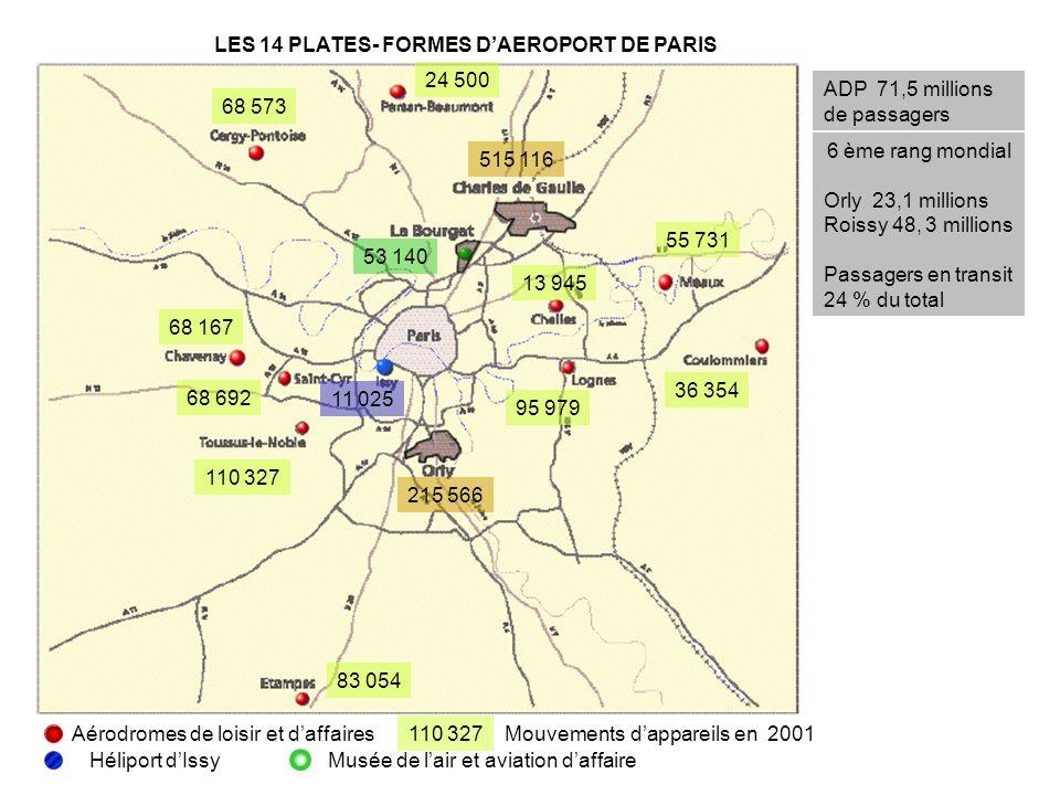 LES 14 PLATES- FORMES DAEROPORT DE PARIS 68 573 24 500 68 167 68 692 110 327 83 054 95 979 36 354 55 731 13 945 Aérodromes de loisir et daffaires110 3