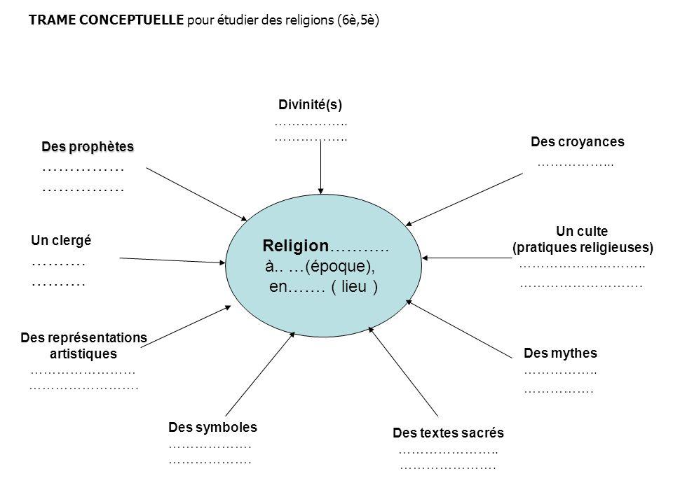Religion……….. à.. …(époque), en……. ( lieu ) Des mythes …………….. ……………. Des textes sacrés ………………….. …………………. Des prophètes …………… Divinité(s) …………….. Des