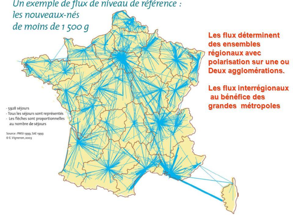 Les flux déterminent des ensembles régionaux avec polarisation sur une ou Deux agglomérations. Les flux interrégionaux au bénéfice des grandes métropo