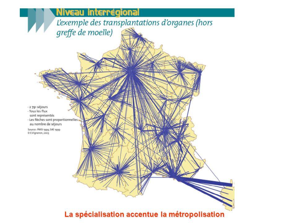 La spécialisation accentue la métropolisation