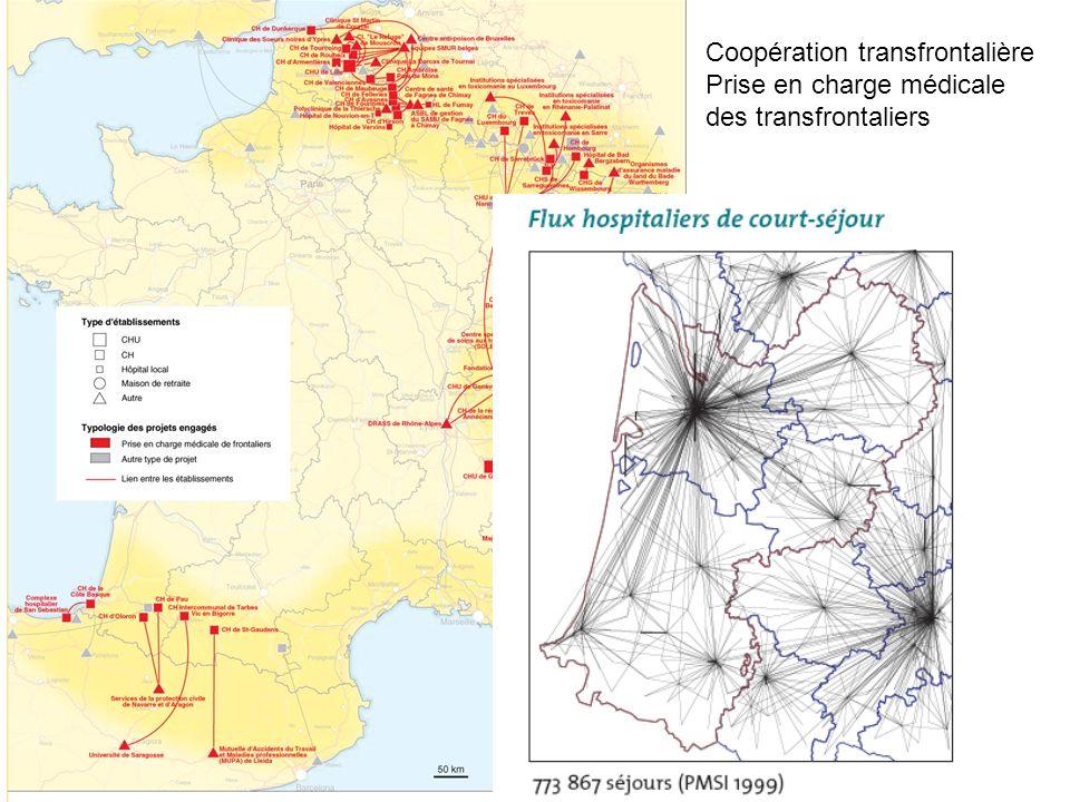 Coopération transfrontalière Prise en charge médicale des transfrontaliers