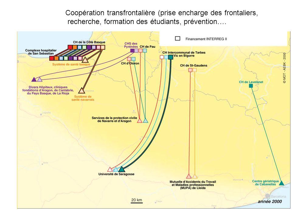 Coopération transfrontalière (prise encharge des frontaliers, recherche, formation des étudiants, prévention….
