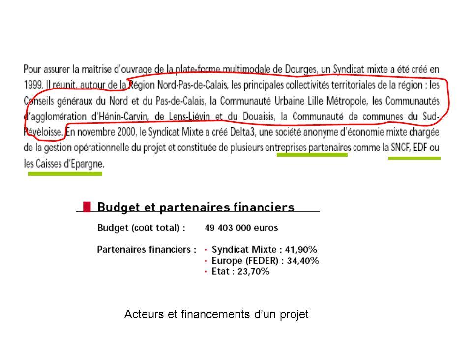 Acteurs et financements dun projet