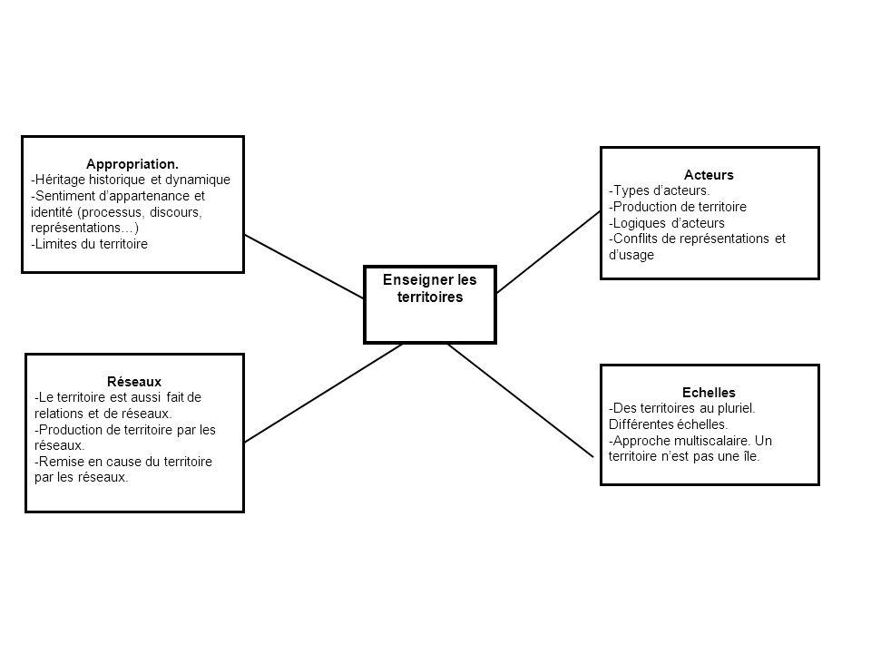 Enseigner les territoires Réseaux - Le territoire est aussi fait de relations et de réseaux. - Production de territoire par les réseaux. - Remise en c