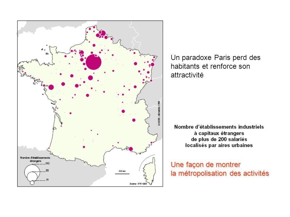Un paradoxe Paris perd des habitants et renforce son attractivité Une façon de montrer la métropolisation des activités