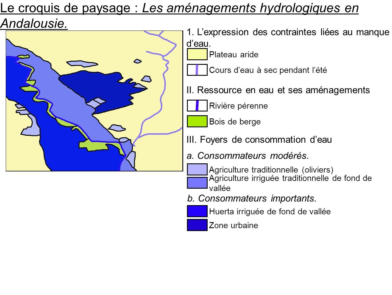Le croquis de paysage : Les aménagements hydrologiques en Andalousie. 1. Lexpression des contraintes liées au manque deau. Plateau aride Cours deau à
