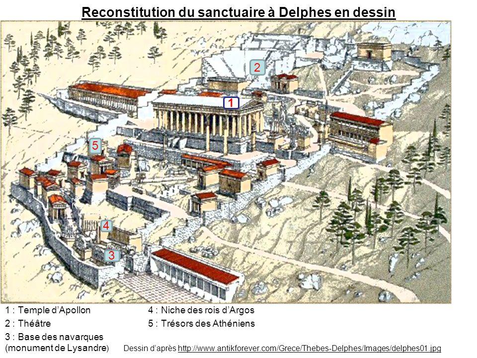 Reconstitution du sanctuaire à Delphes en dessin 1 : Temple dApollon4 : Niche des rois dArgos 2 : Théâtre5 : Trésors des Athéniens 3 : Base des navarq