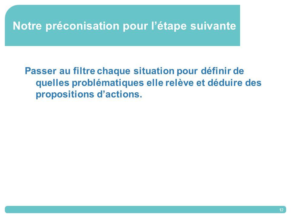 12 Notre préconisation pour létape suivante Passer au filtre chaque situation pour définir de quelles problématiques elle relève et déduire des propositions dactions.