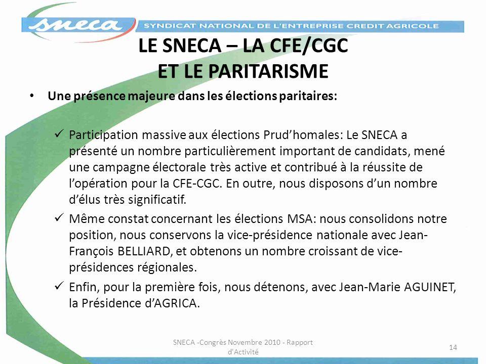 LE SNECA – LA CFE/CGC ET LE PARITARISME Une présence majeure dans les élections paritaires: Participation massive aux élections Prudhomales: Le SNECA