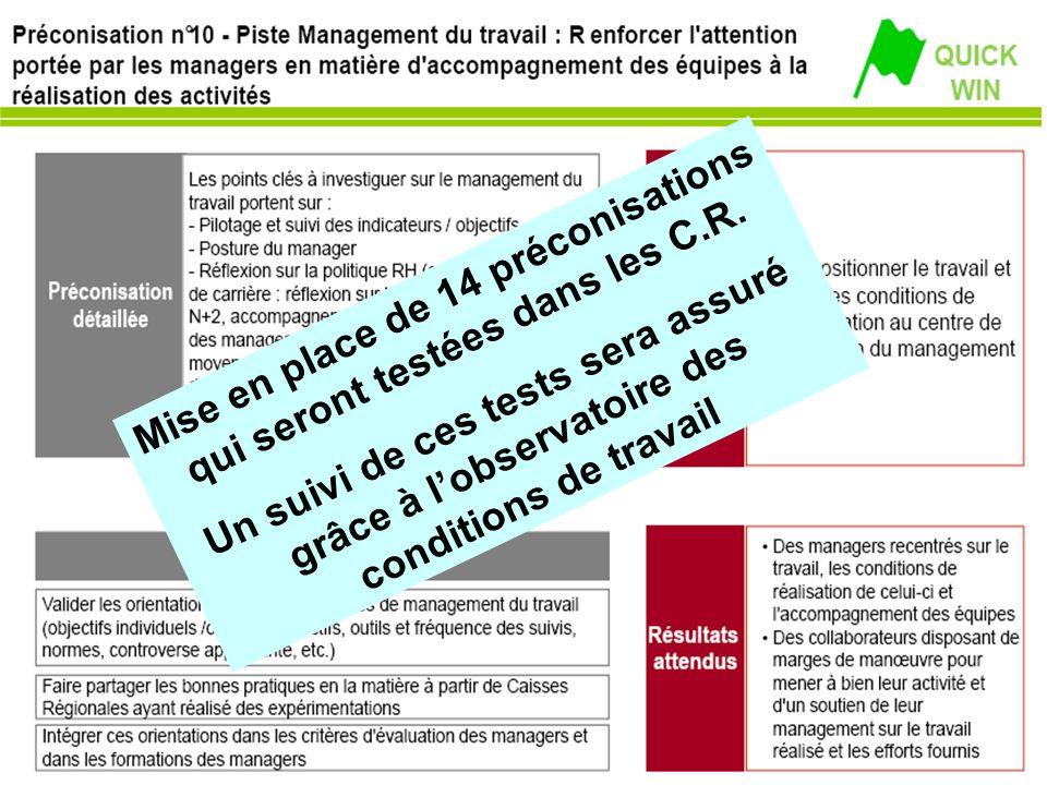 Mise en place de 14 préconisations qui seront testées dans les C.R. Un suivi de ces tests sera assuré grâce à lobservatoire des conditions de travail