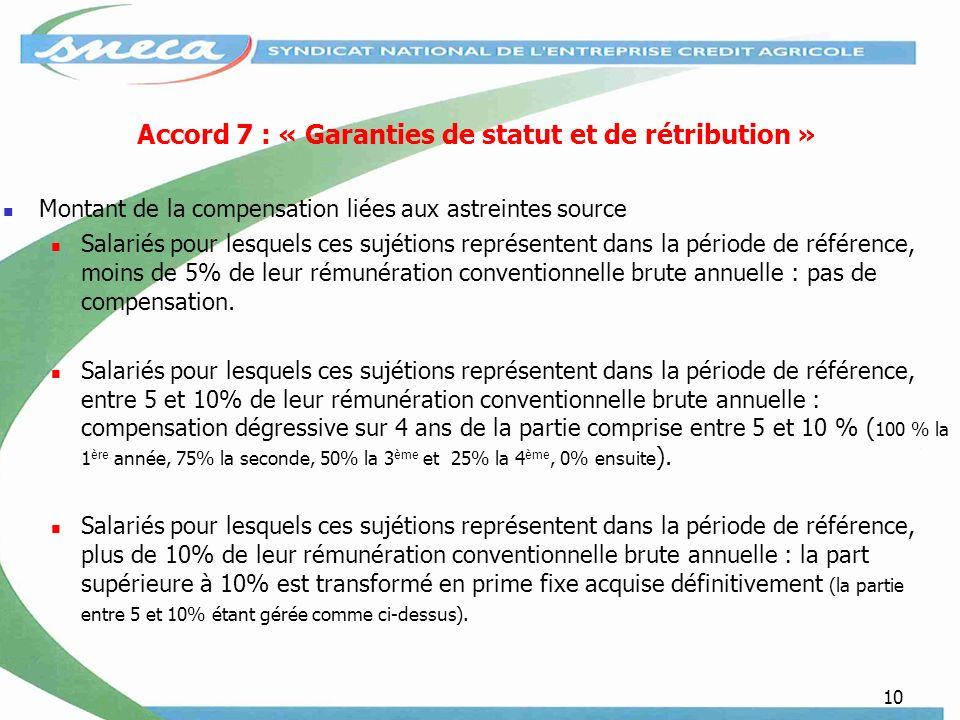 10 Accord 7 : « Garanties de statut et de rétribution » Montant de la compensation liées aux astreintes source Salariés pour lesquels ces sujétions re