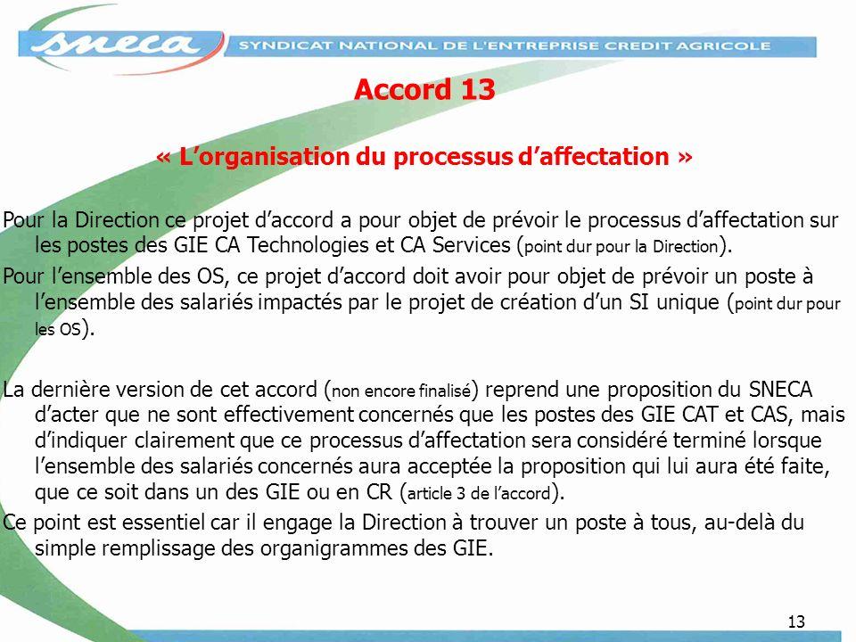 13 Accord 13 « Lorganisation du processus daffectation » Pour la Direction ce projet daccord a pour objet de prévoir le processus daffectation sur les postes des GIE CA Technologies et CA Services ( point dur pour la Direction ).
