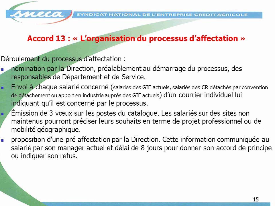 15 Accord 13 : « Lorganisation du processus daffectation » Déroulement du processus daffectation : nomination par la Direction, préalablement au démarrage du processus, des responsables de Département et de Service.