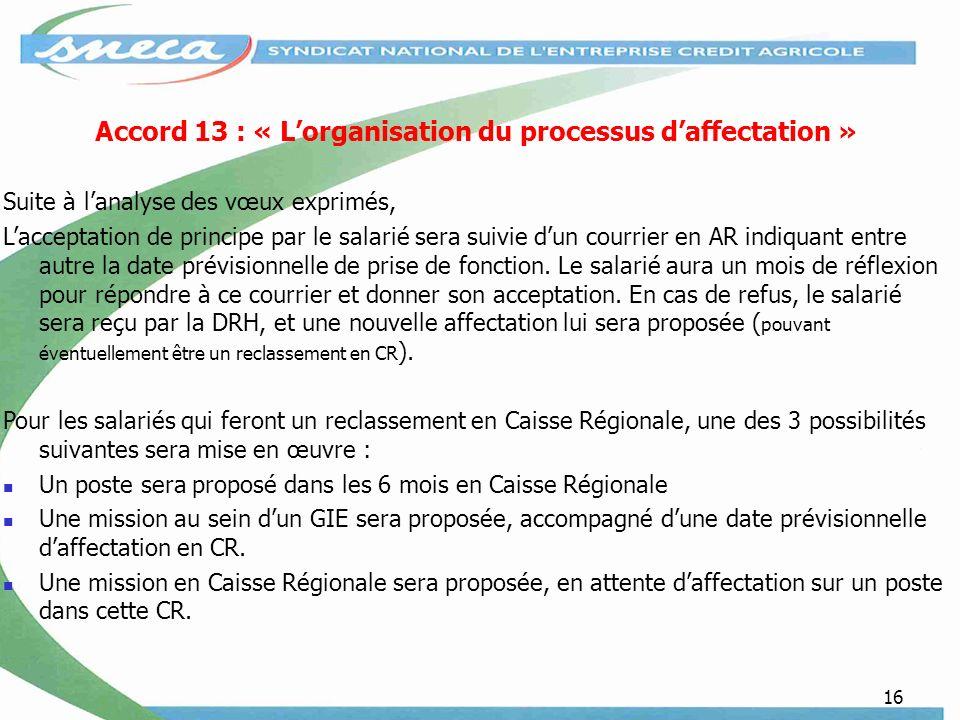 16 Accord 13 : « Lorganisation du processus daffectation » Suite à lanalyse des vœux exprimés, Lacceptation de principe par le salarié sera suivie dun courrier en AR indiquant entre autre la date prévisionnelle de prise de fonction.