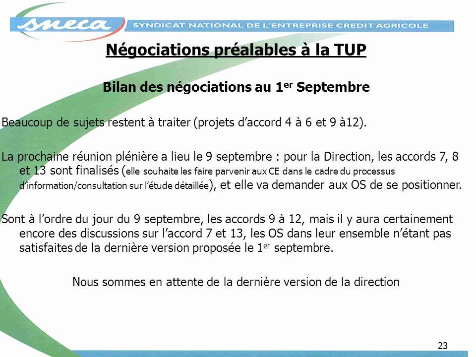23 Négociations préalables à la TUP Bilan des négociations au 1 er Septembre Beaucoup de sujets restent à traiter (projets daccord 4 à 6 et 9 à12). La