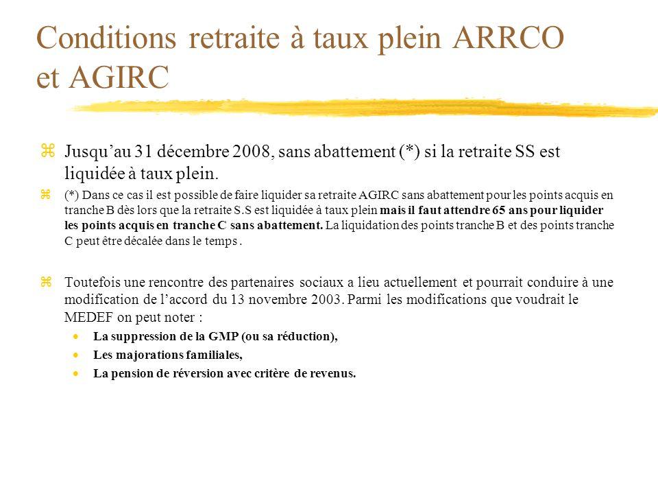 Conditions retraite à taux plein ARRCO et AGIRC zJusquau 31 décembre 2008, sans abattement (*) si la retraite SS est liquidée à taux plein. z(*) Dans